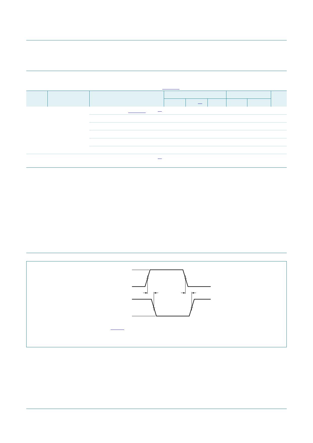 74LVC2G02-Q100 pdf