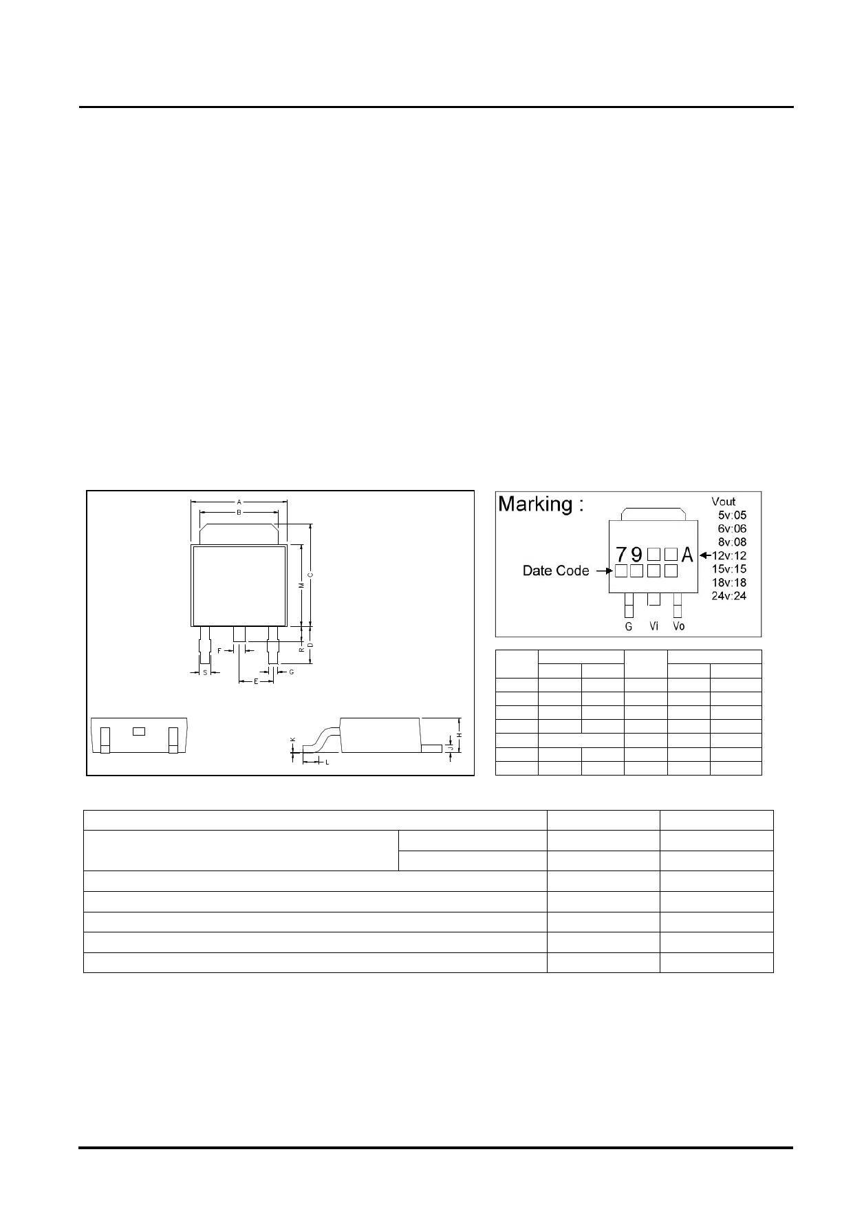 GJ7905A دیتاشیت PDF