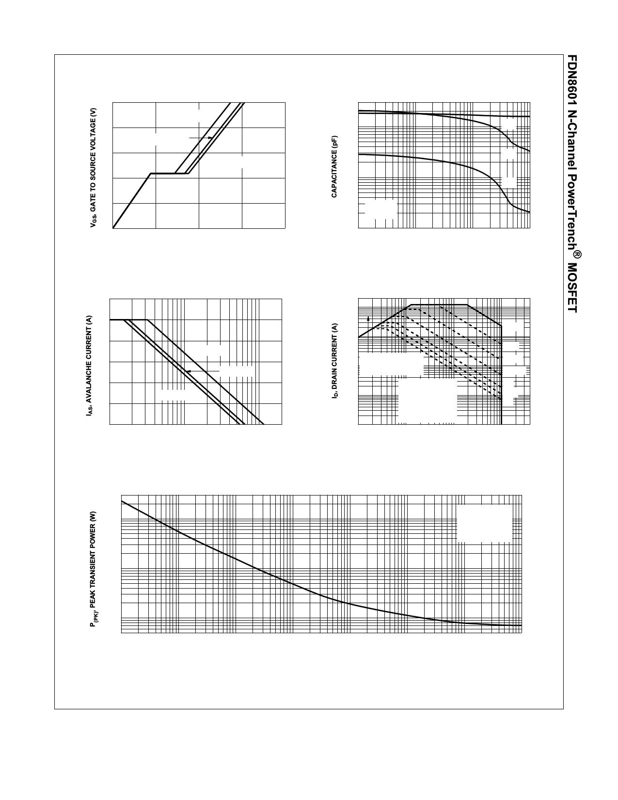 FDN8601 pdf, 반도체, 판매, 대치품