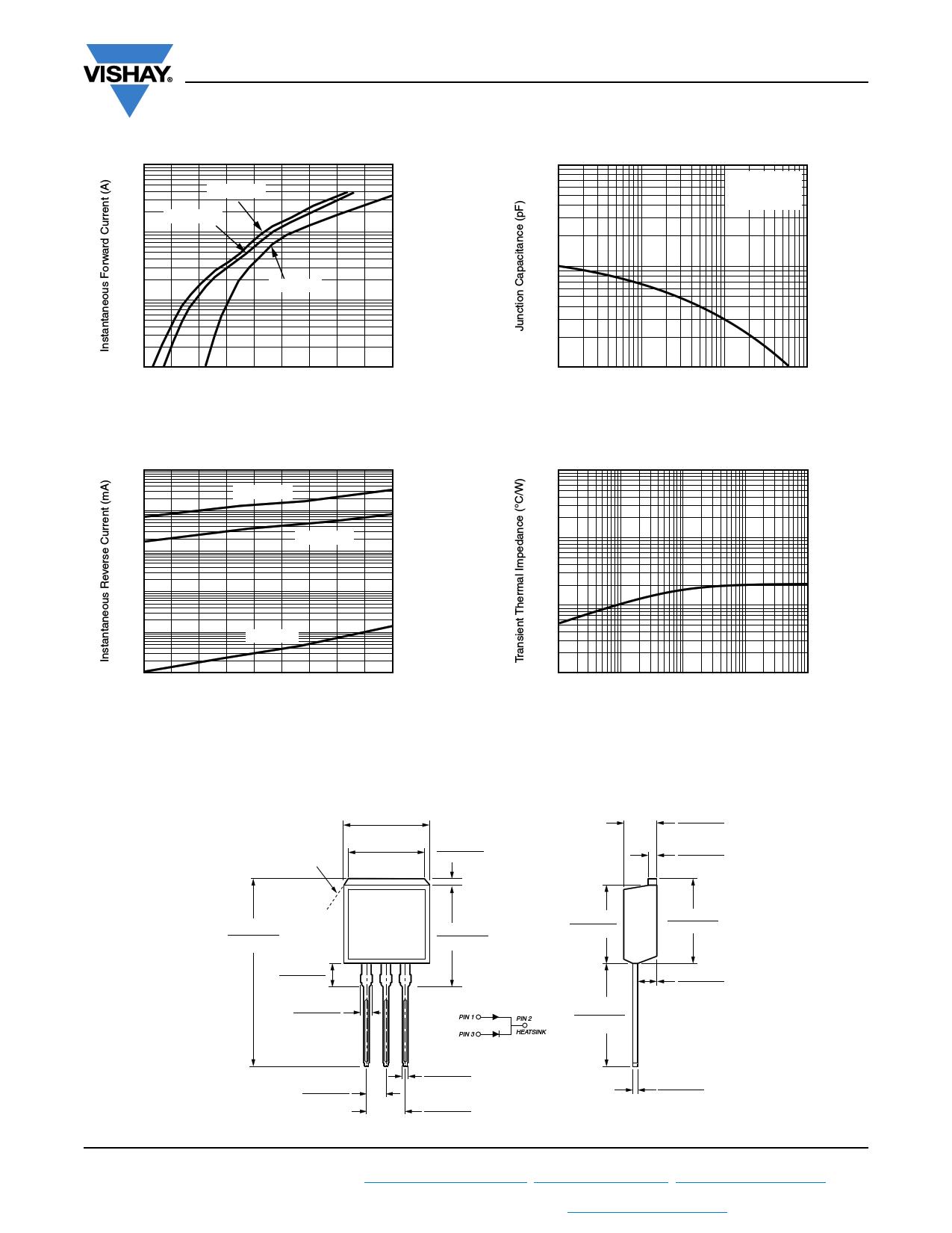 MI2050C pdf, ピン配列