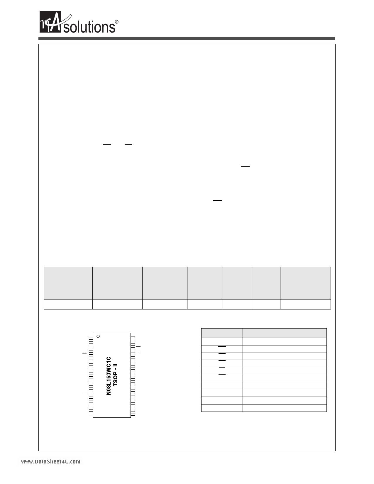 N08L163WC1C دیتاشیت PDF