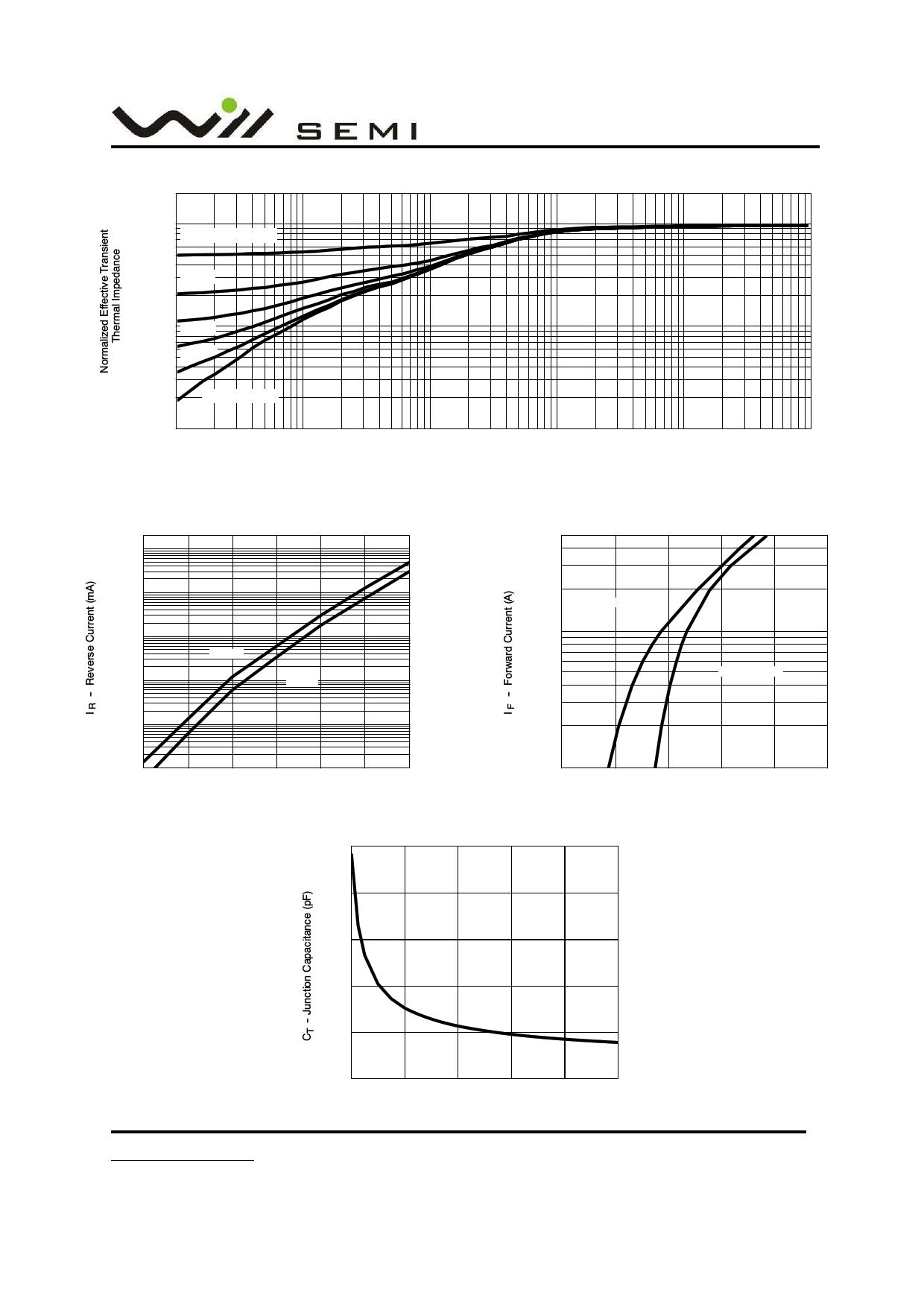 WPM2005 pdf, arduino
