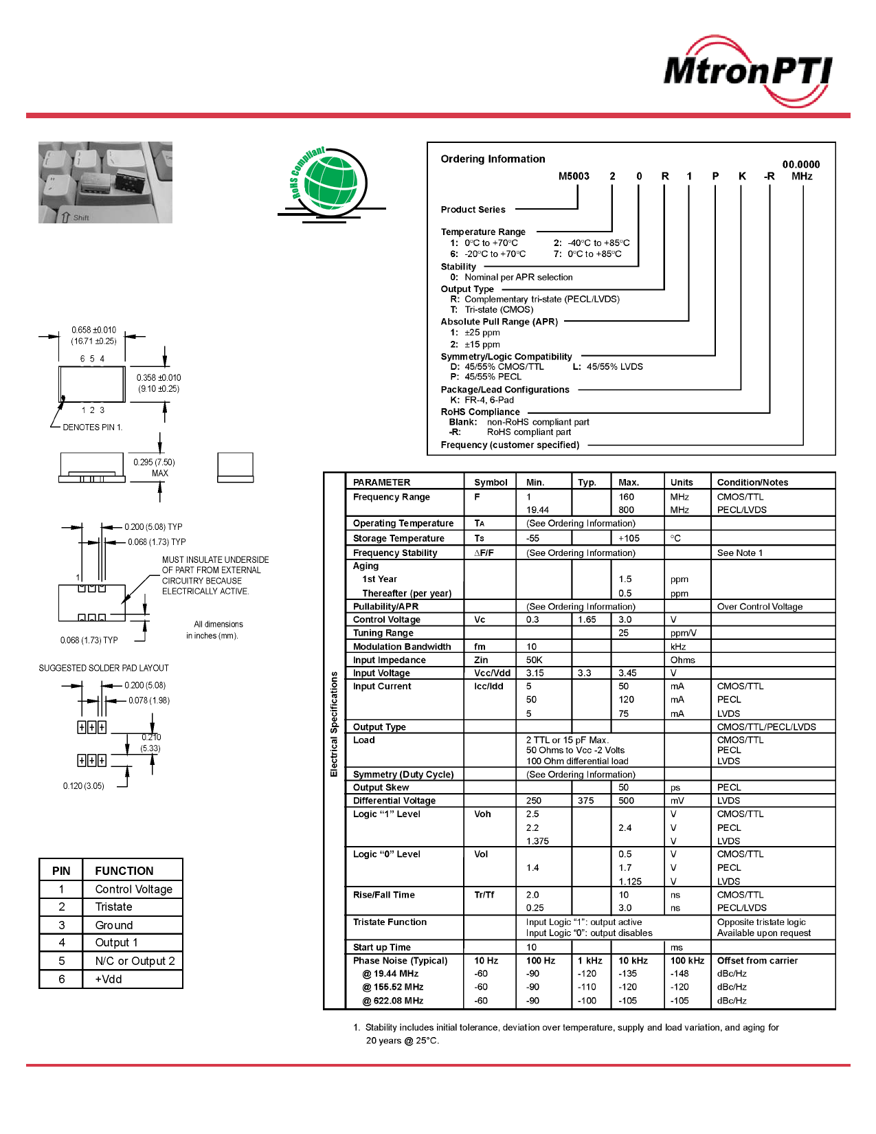 M5003 دیتاشیت PDF