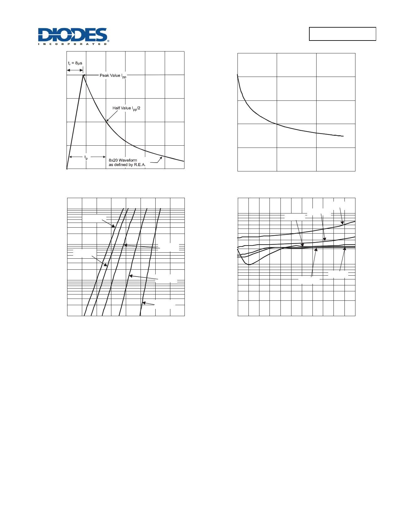 D12V0H1U2LP pdf, ピン配列