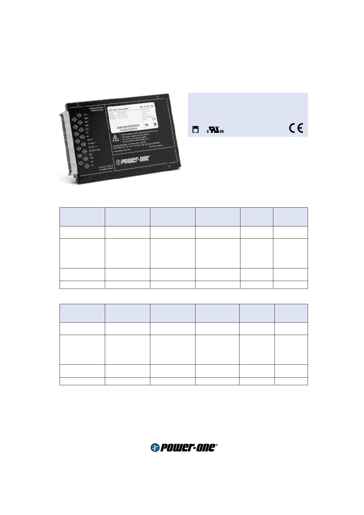 GP2540-7R دیتاشیت PDF