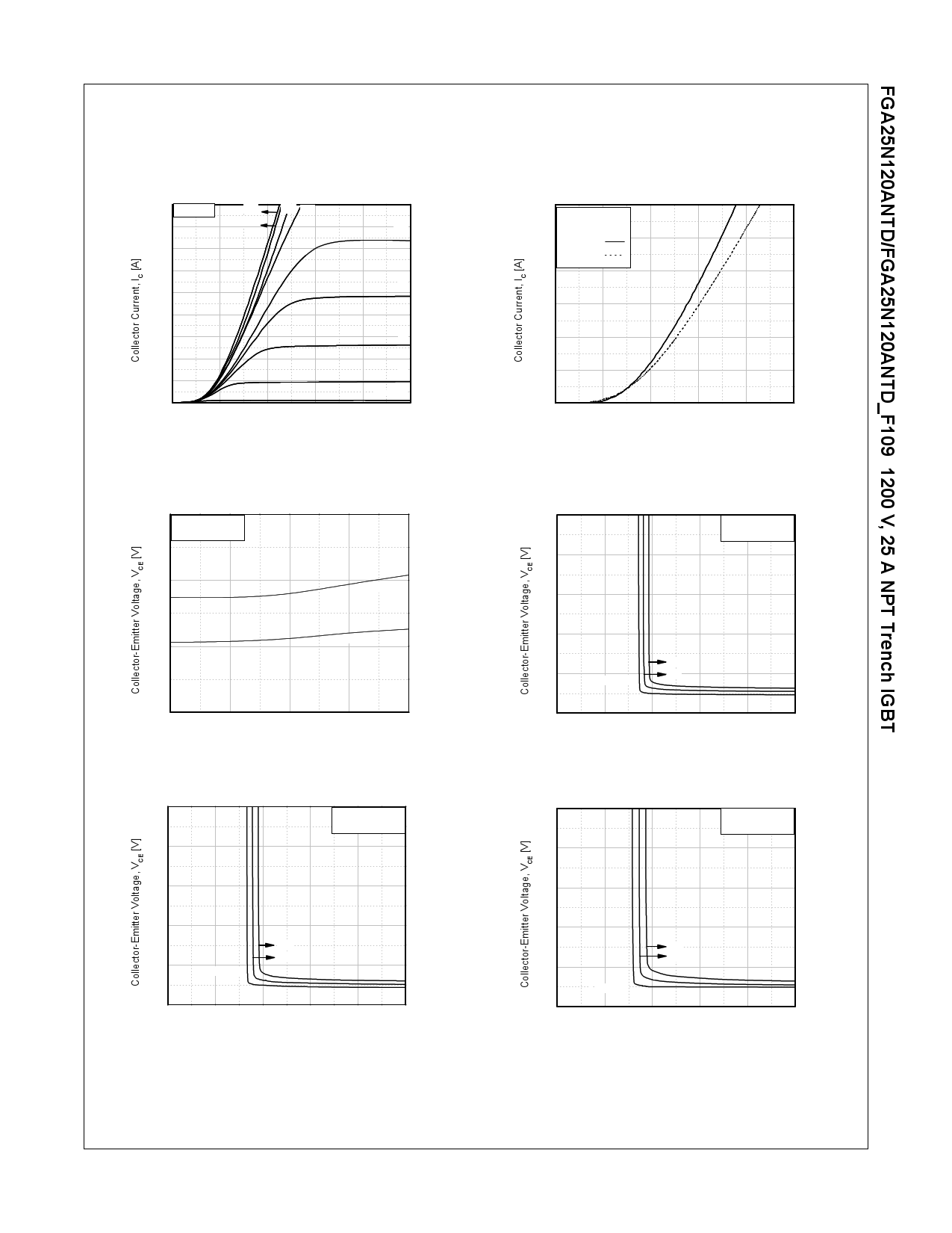 FGA25N120ANTD_F109 pdf, 반도체, 판매, 대치품