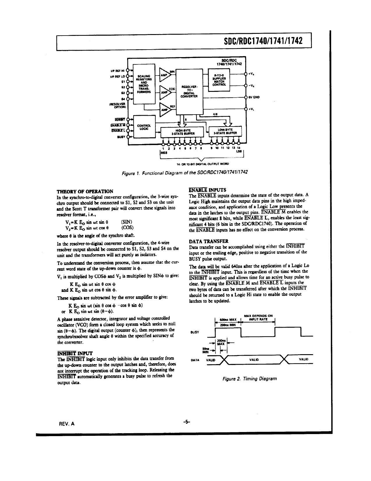 SDC1742 pdf, arduino