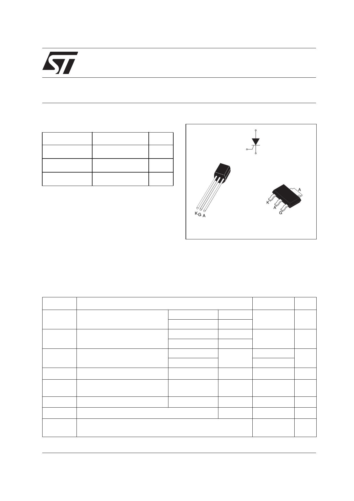 X0205MN Hoja de datos, Descripción, Manual