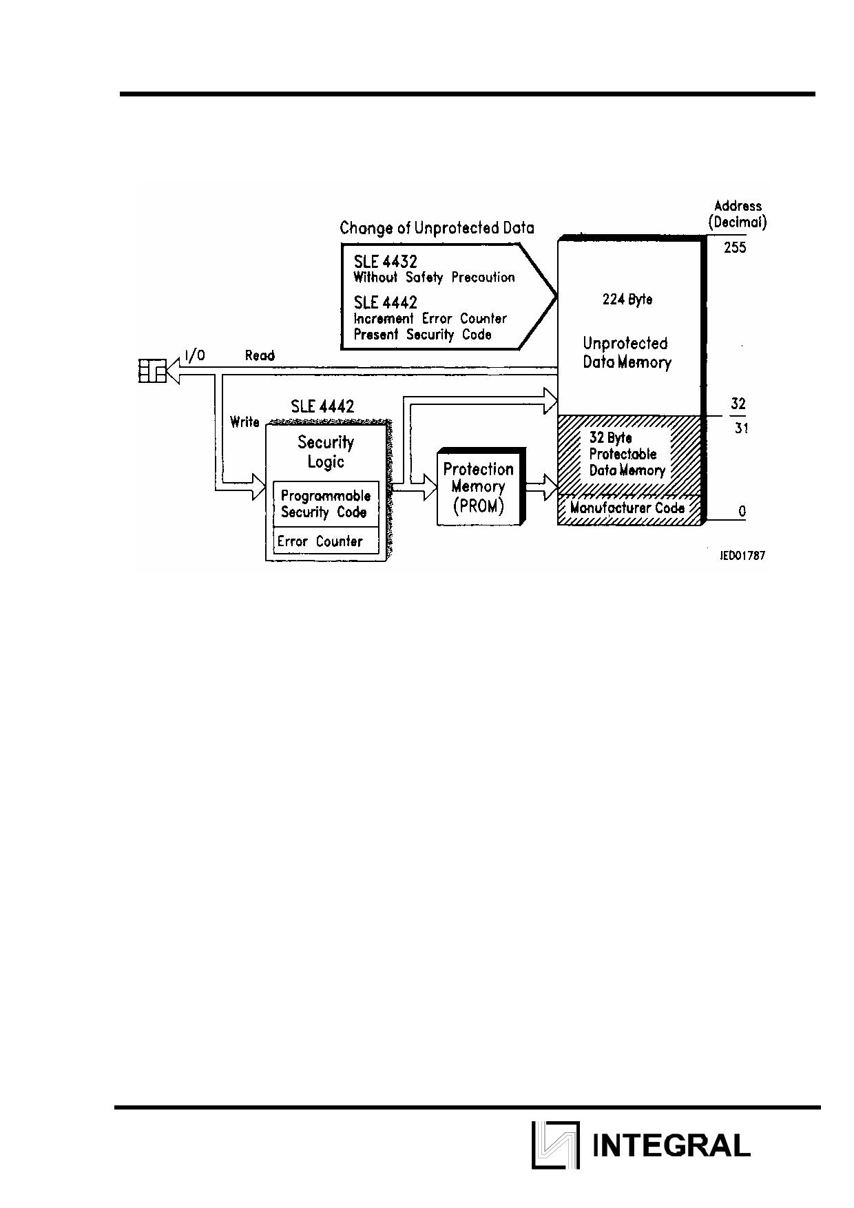 IZE4442 pdf, ピン配列