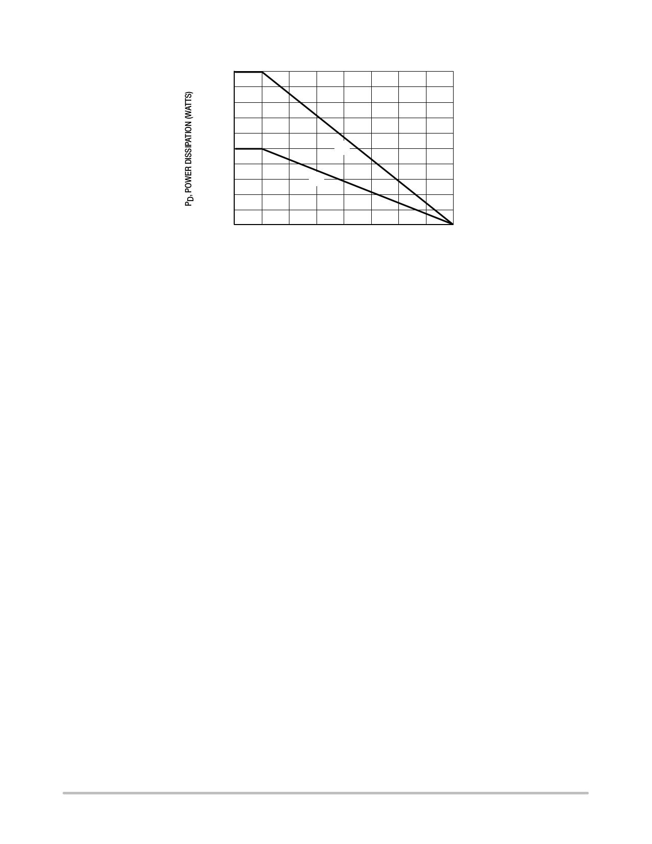 2N4399 pdf, equivalent, schematic