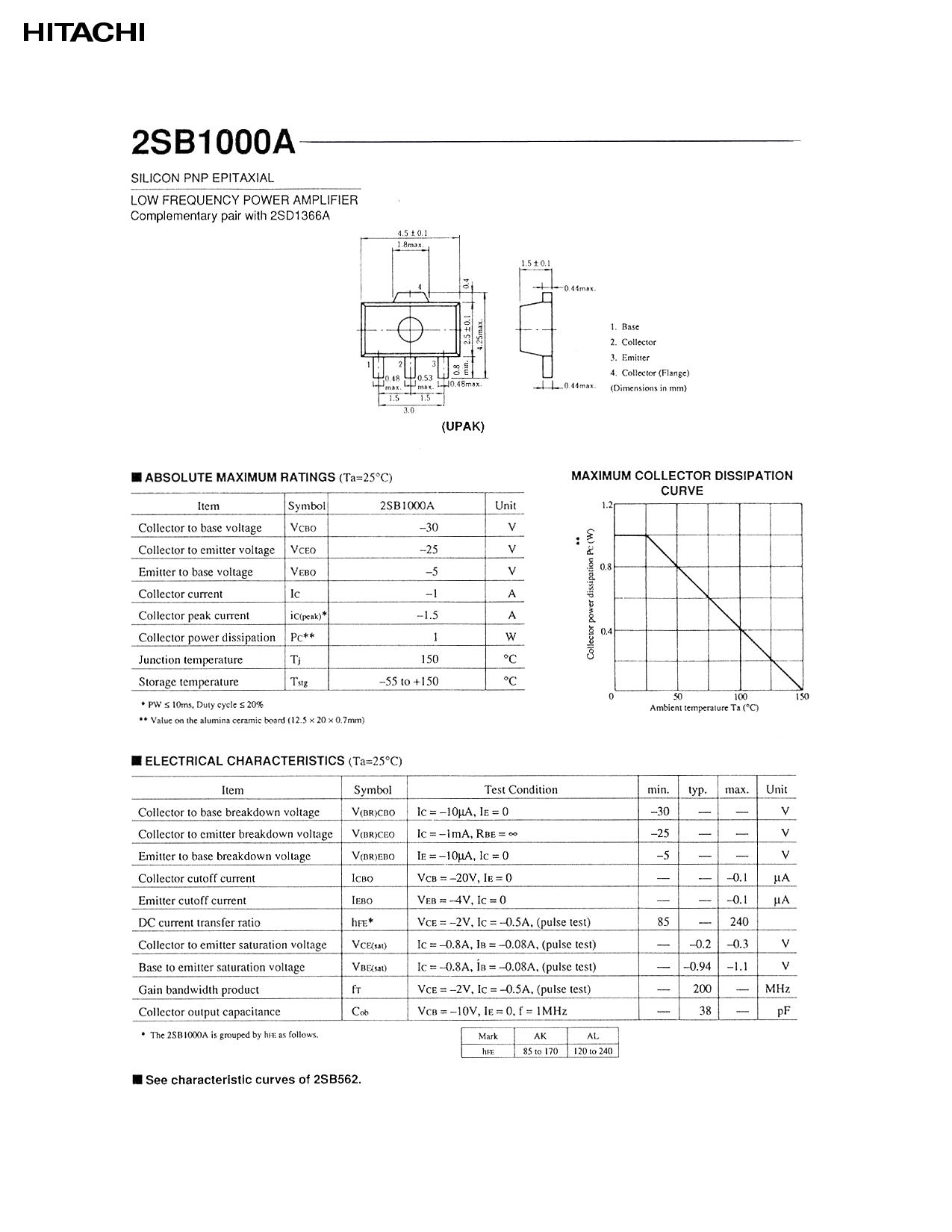 2SB1000A دیتاشیت PDF