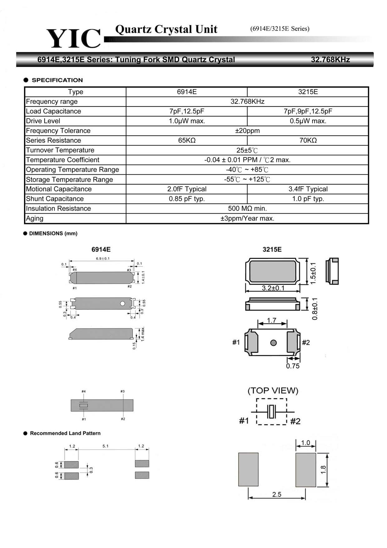 3215E データシート, ピン配置, 機能