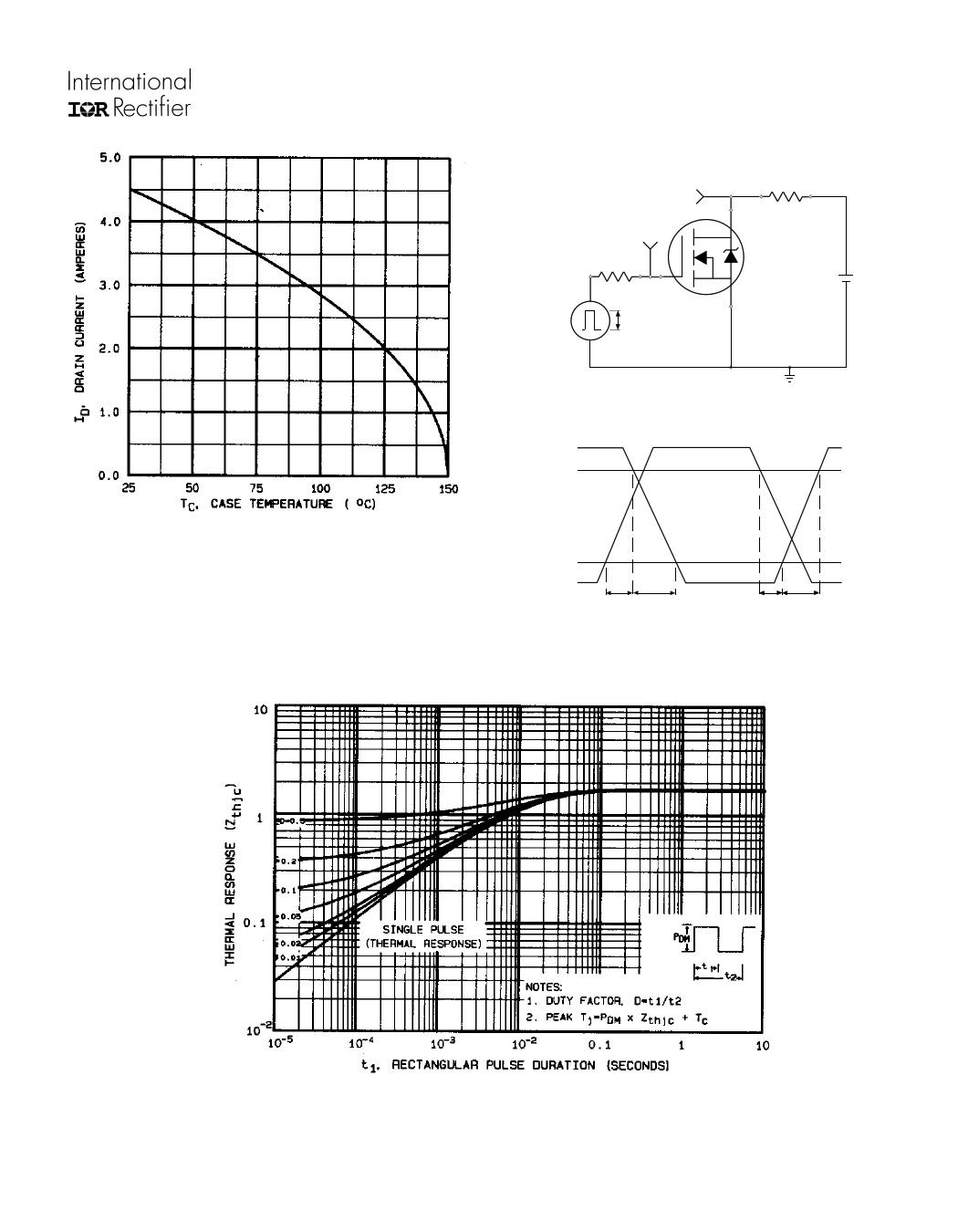 IRF430 pdf