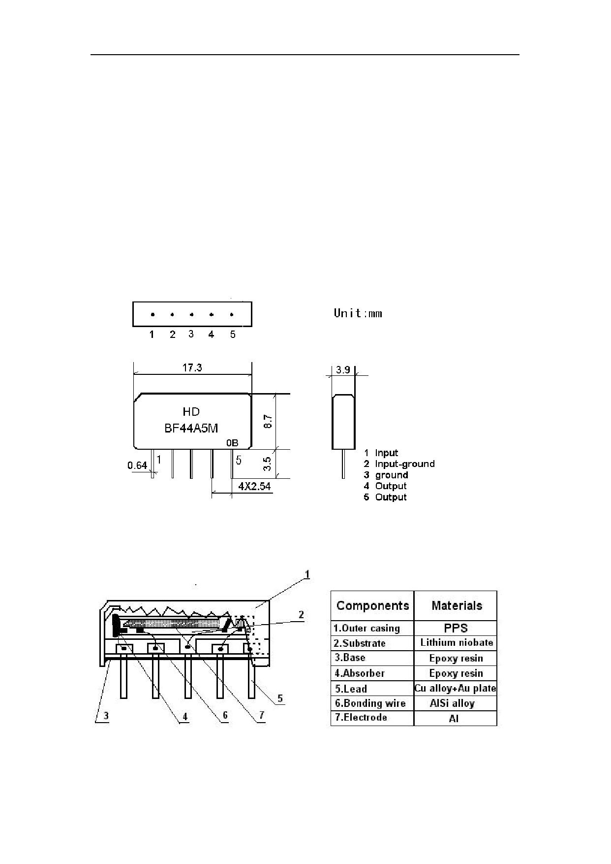 BF44A5M دیتاشیت PDF
