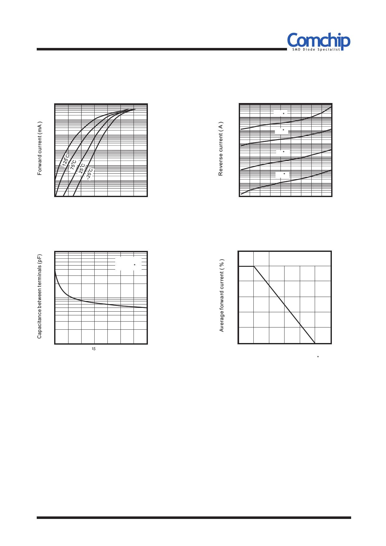 cdbfr0245-hf datasheet pdf   pinout