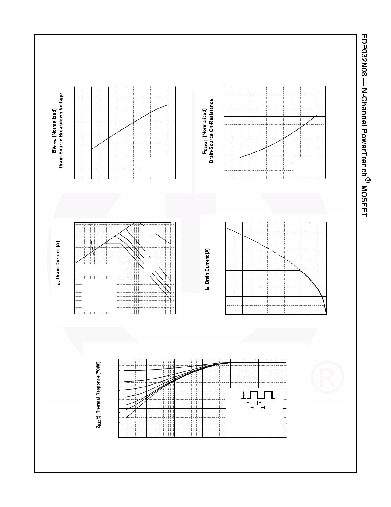 FDP032N08 pdf, 반도체, 판매, 대치품