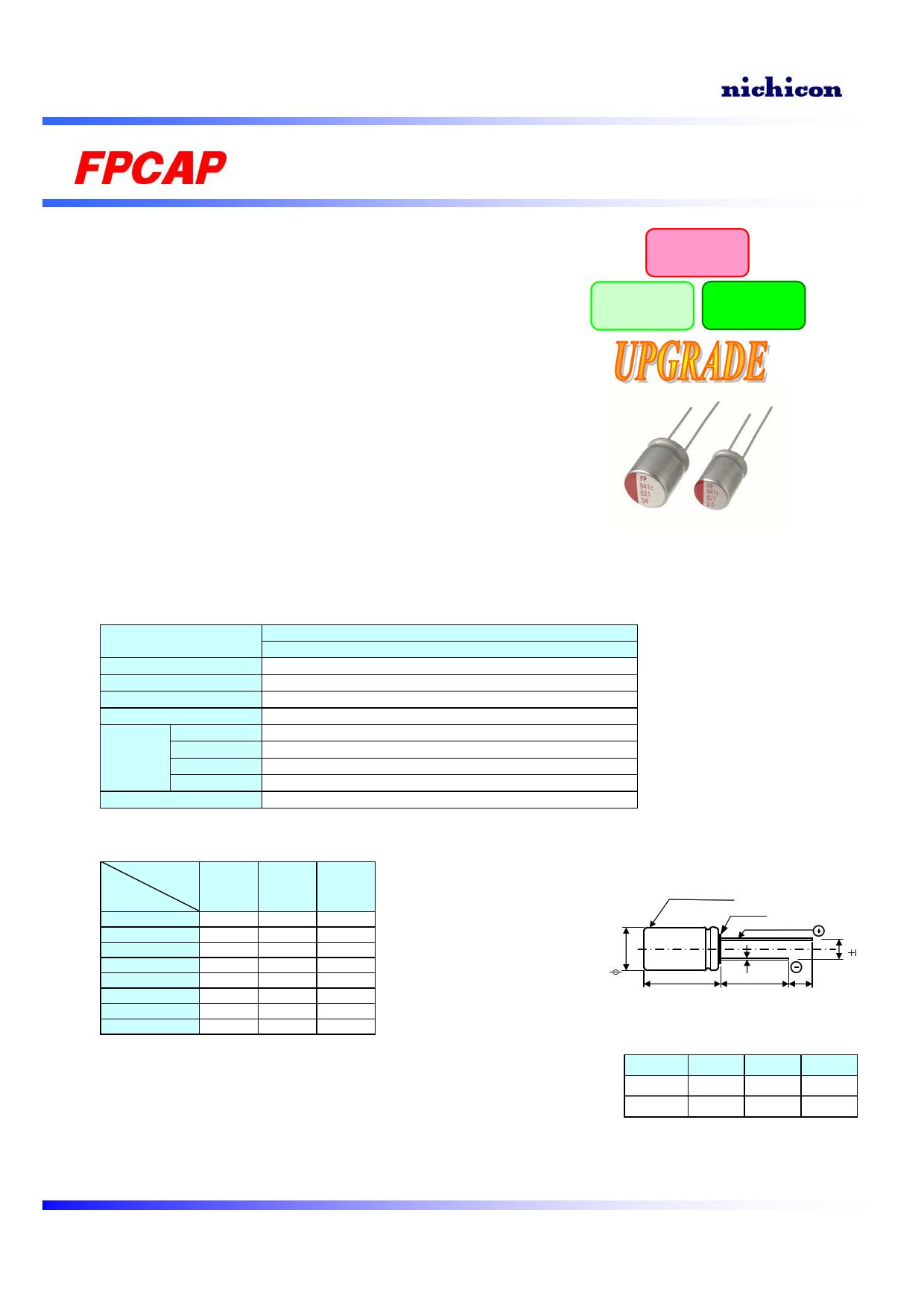RR50J821MDN1PH 데이터시트 및 RR50J821MDN1PH PDF